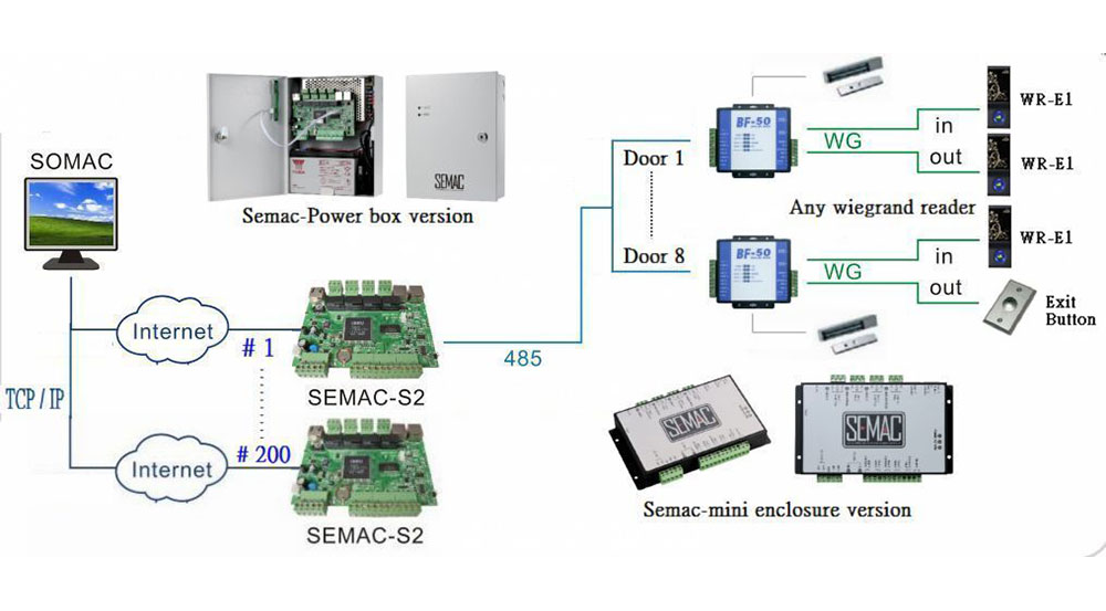 proimages/products/hardware/03EntryPanel/03-01SEMAC_pic2.jpg