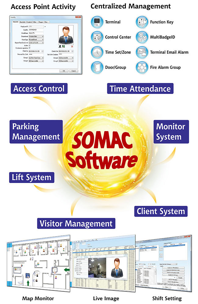 proimages/products/software/SOMAC/SOMAC-pic01.jpg