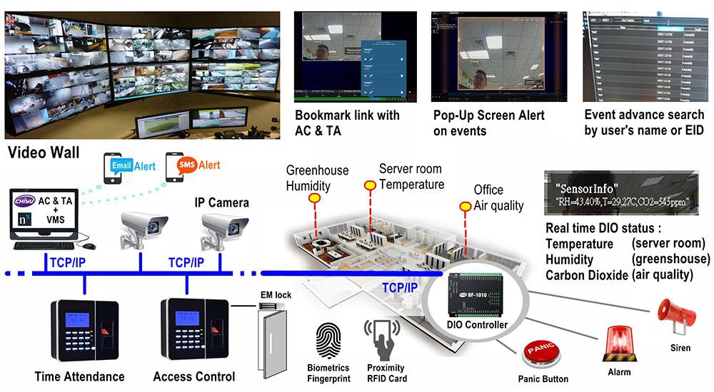 proimages/solutions/NX/standalone-fingerprint-controller_Biosense-N210-G01.jpg